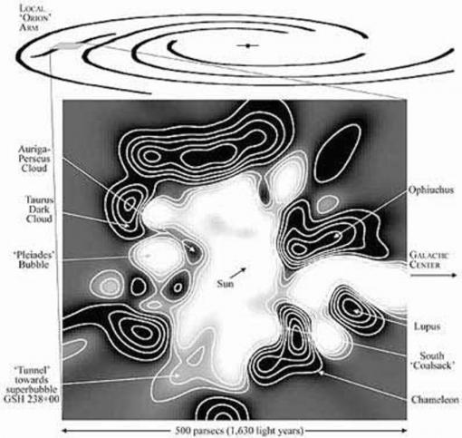 Море Локуса. Трёхмерная проекция. Сечение в плоскости галактического диска.