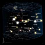 Сфера Провинции. Наиболее значимые звёзды (как их видят сейчас). astronet.ru