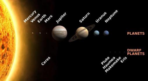 8 планет Мира Колыбели