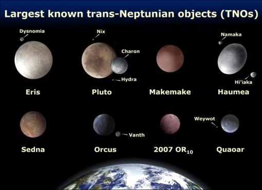 """Самые крупные """"малые"""" планеты Мира Колыбели"""
