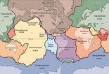 тектоника