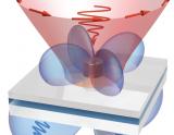 нанометровом резонаторе